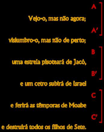 Num24.17_comparalelismo