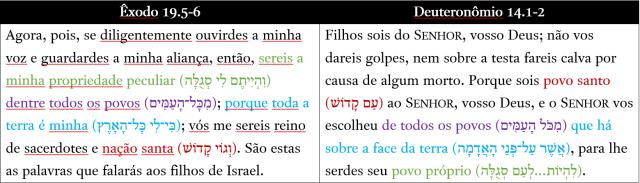 Exod19.5-6Deut14.1-2.png